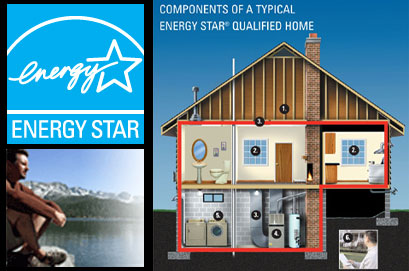 Energy Start partner Carolina Diversified Builders